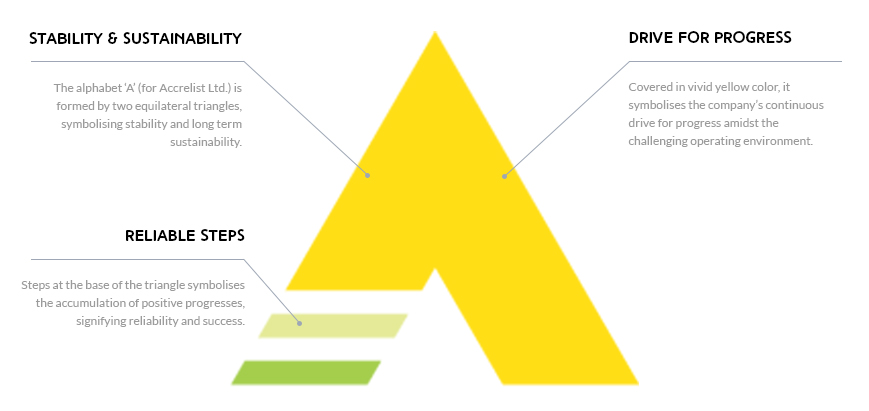 accrelist_logo_1